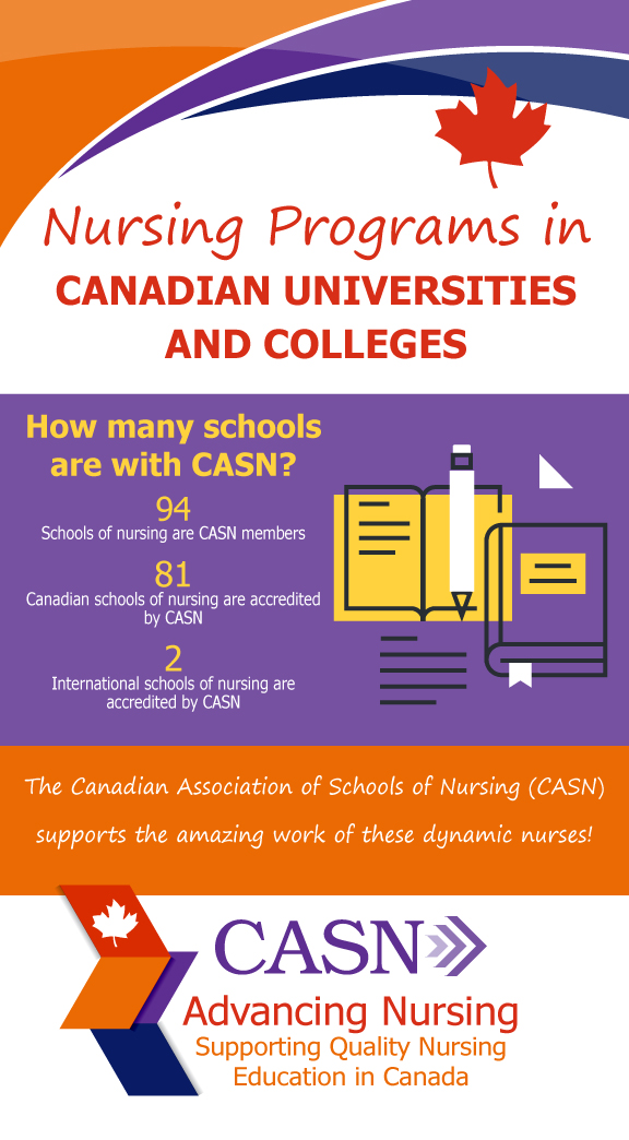 How Many Schools Are With Casn Canadian Association Of